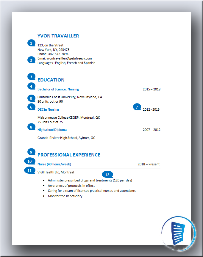 Well Written CV Example Page 1